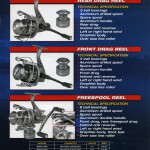 Mexico Series of fixed spool reels